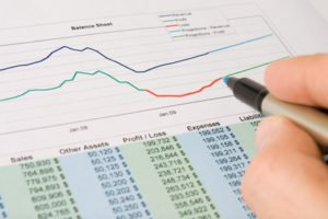 Second quarter profit and loss statement for business